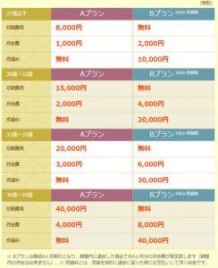 自衛隊ブライダル価格表